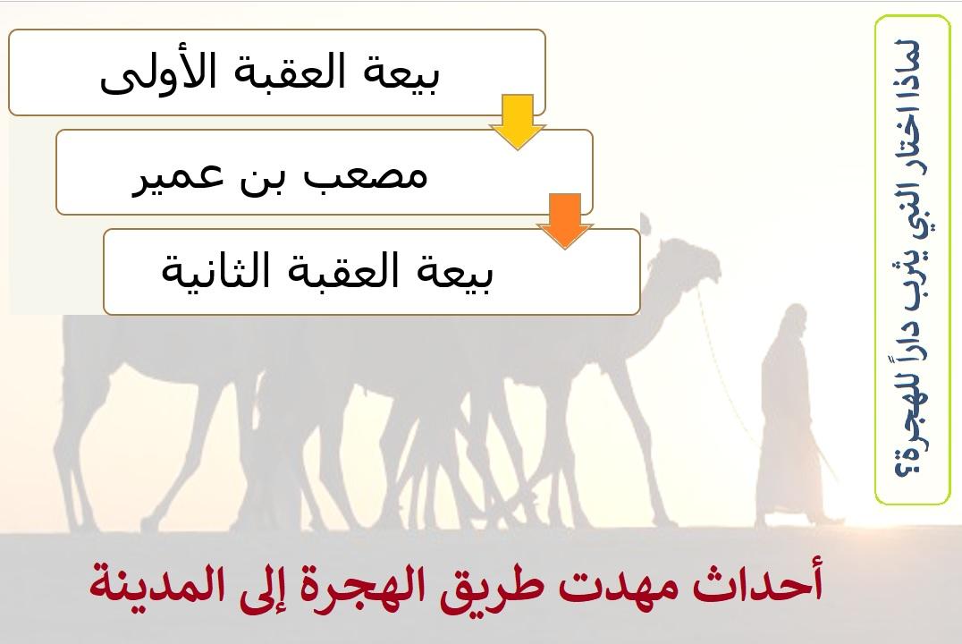 أحداث مهدت طريق هجرة المسلمين إلى المدينة المنورة .. تعرف عليها!!