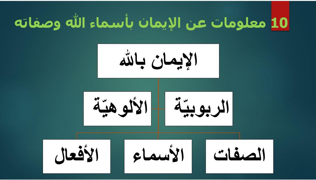 10 معلومات عن الإيمان بالأسماء والصفات والافعال لله عز وجل .. تعرف عليها