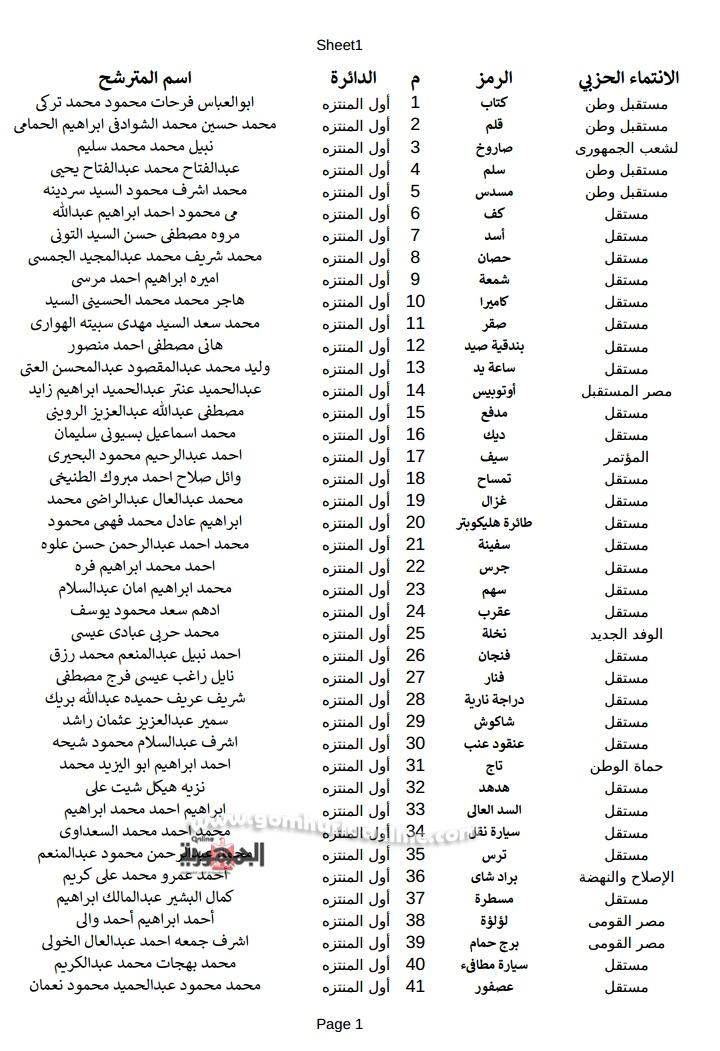 أسماء المرشحون لمجلس النواب بالإسكندرية حتى منتصف اليوم السادس