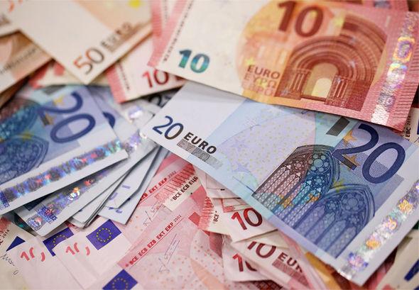 أسعار اليورو
