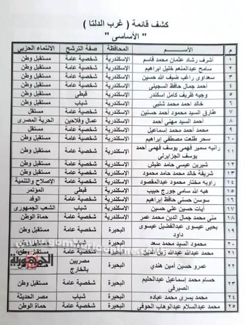 قائمة الوطنية