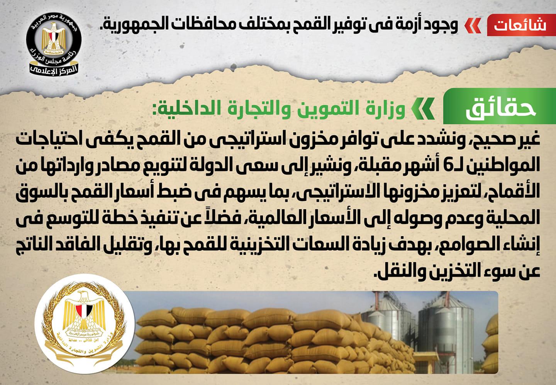 التموين :  توافر مخزون القمح لـ 6 أشهر مقبلة