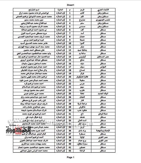 أسماء المرشحون